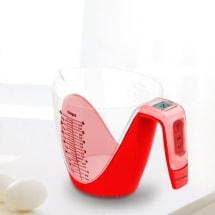 Constant Measuring Cup Scales